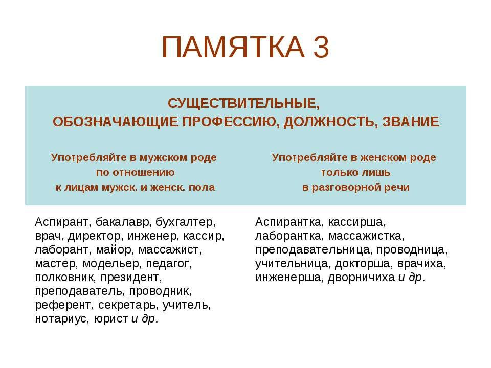 ПАМЯТКА 3