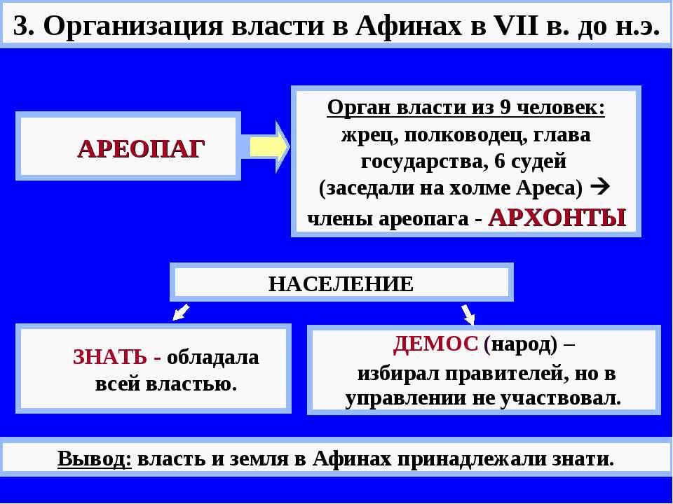 Орган власти из 9 человек: жрец, полководец, глава государства, 6 судей (засе...