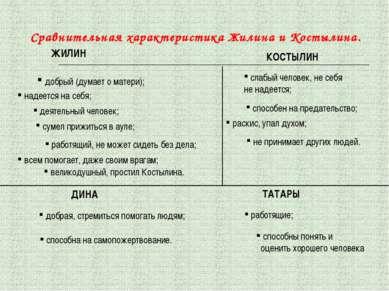 Сравнительная характеристика Жилина и Костылина. добрый (думает о матери); на...
