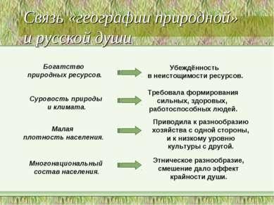Связь «географии природной» и русской души Богатство природных ресурсов. Убеж...
