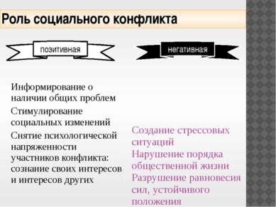 Роль социального конфликта Информирование о наличии общих проблем Стимулирова...