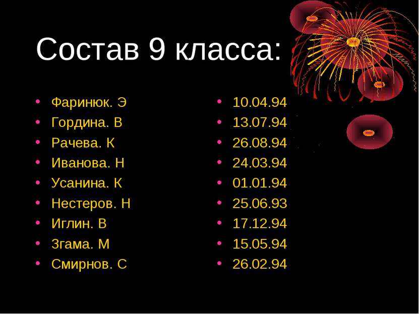 Состав 9 класса: Фаринюк. Э Гордина. В Рачева. К Иванова. Н Усанина. К Нестер...
