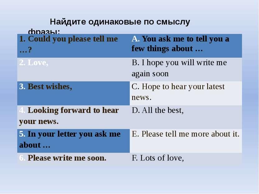 Найдите одинаковые по смыслу фразы: 1. Could you please tell me …? A.You as...