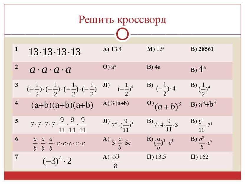 Решить кроссворд 1 А) 13 4 М) 134 В) 28561 2 О) а4 Б) 4а В) 4а 3 Л) Б) В) 4 (...