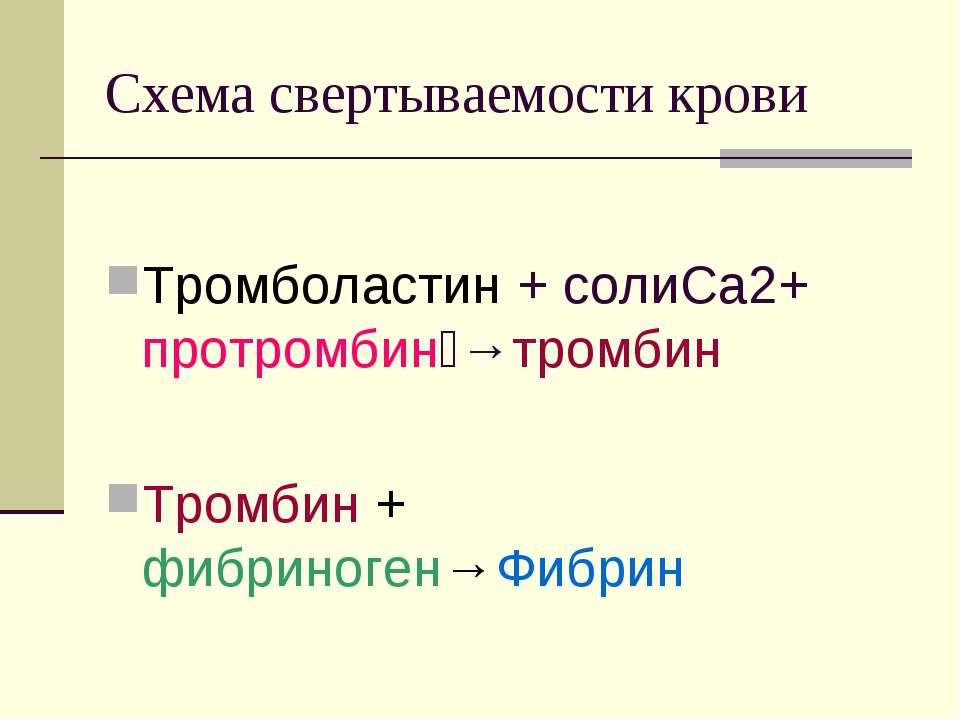 Схема свертываемости крови Тромболастин + солиСа2+ протромбин →тромбин Тромби...
