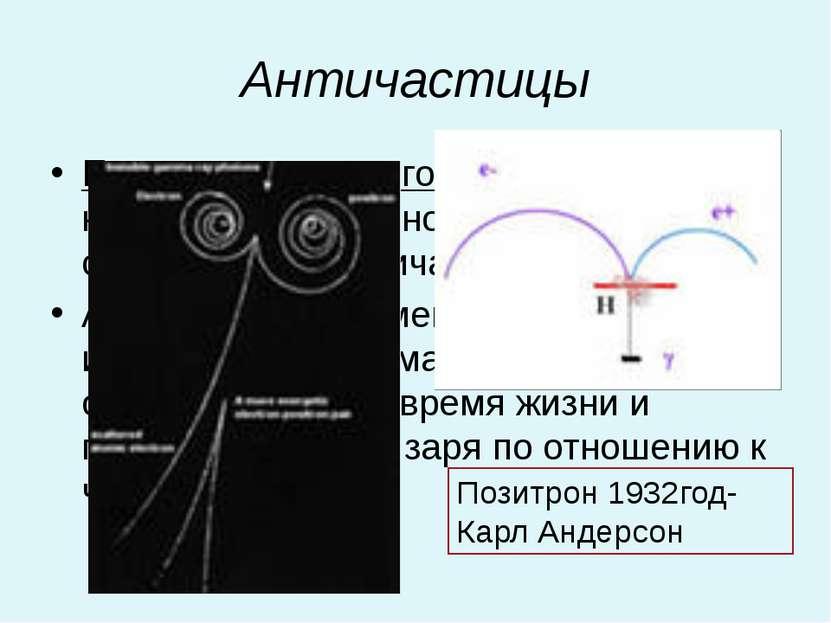 Античастицы Принцип зарядового сопряжения : для каждой элементарной частицы д...