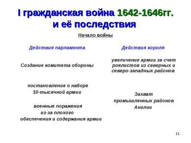 * I гражданская война 1642-1646гг. и её последствия Начало войны Действия пар...