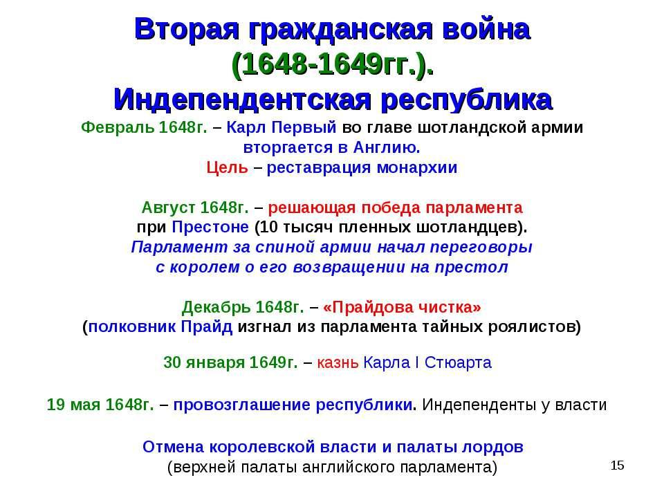 * Вторая гражданская война (1648-1649гг.). Индепендентская республика Февраль...