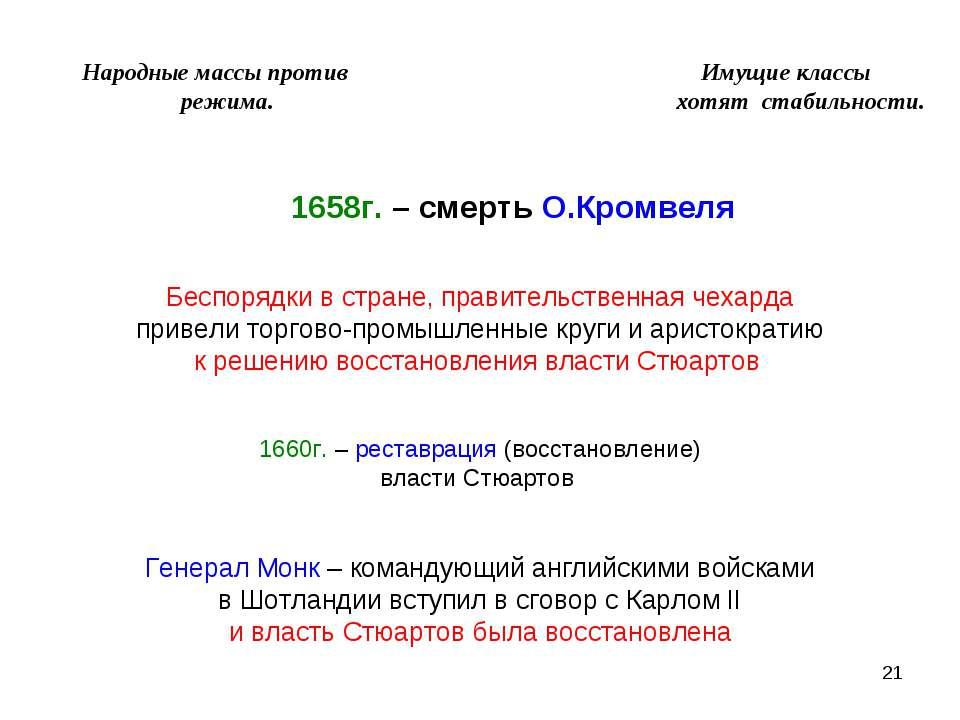 * Народные массы против Имущие классы режима. хотят стабильности. 1658г. – см...