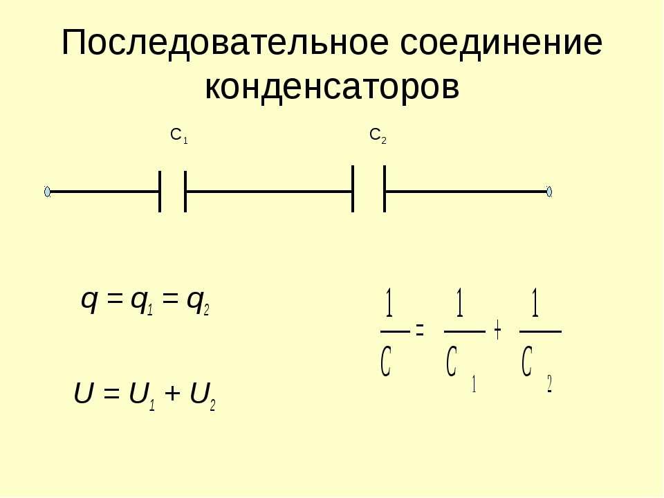 Последовательное соединение конденсаторов q = q1 = q2 U = U1 + U2 С1 С2