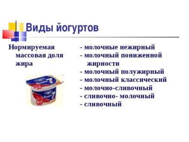 Виды йогуртов Нормируемая массовая доля жира - молочные нежирный - молочный п...