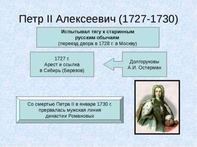 Петр II Алексеевич (1727-1730) Испытывал тягу к старинным русским обычаям (пе...
