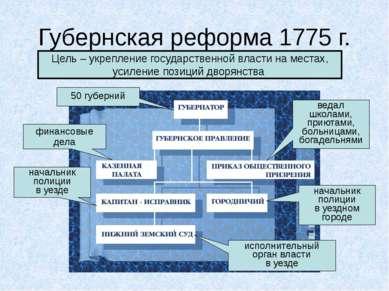 Губернская реформа 1775 г. Цель – укрепление государственной власти на местах...