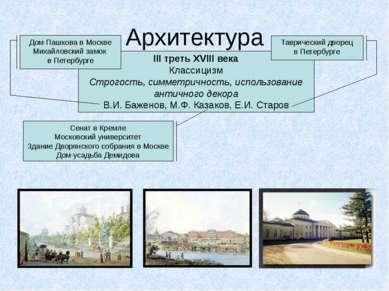 Архитектура III треть XVIII века Классицизм Строгость, симметричность, исполь...