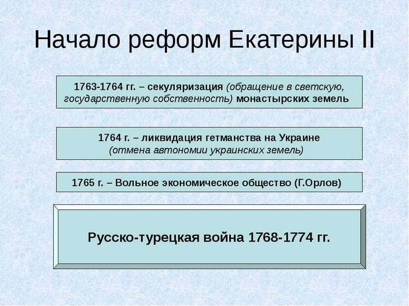 Начало реформ Екатерины II 1763-1764 гг. – секуляризация (обращение в светску...