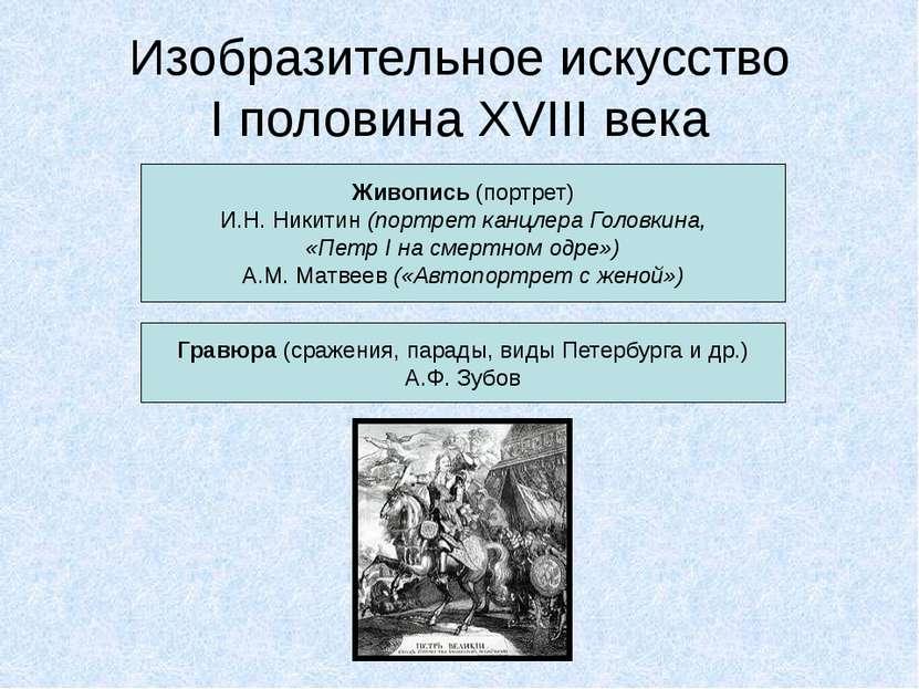 Изобразительное искусство I половина XVIII века Живопись (портрет) И.Н. Никит...
