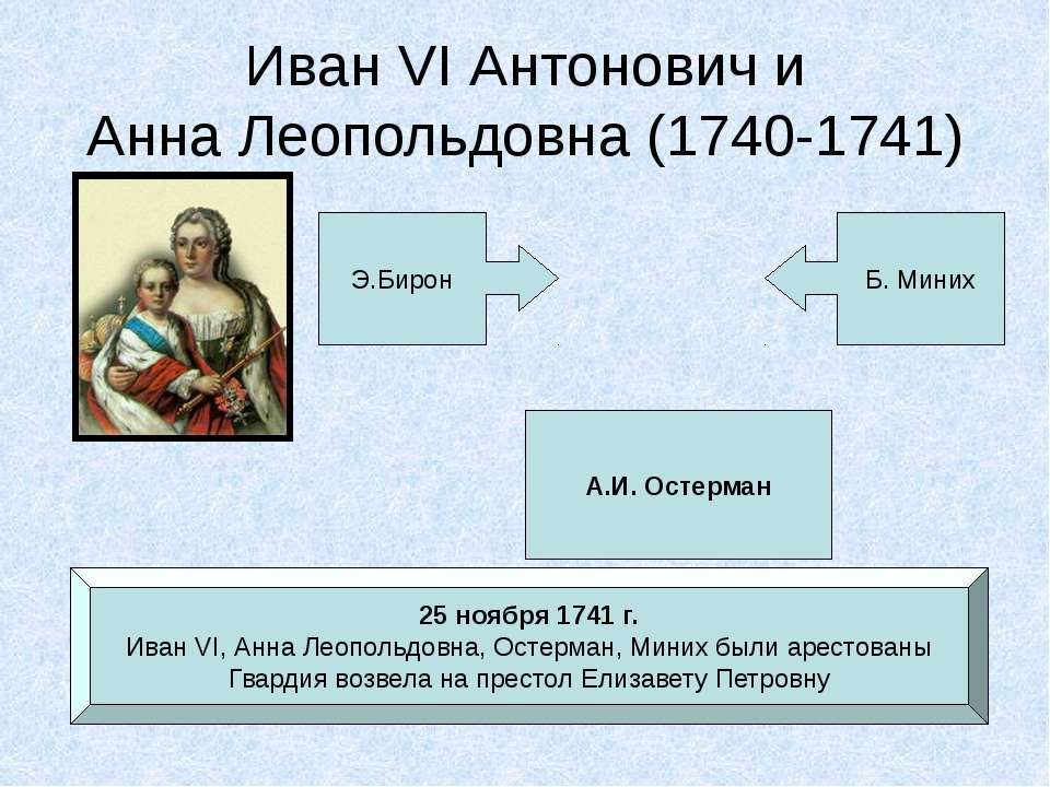 Иван VI Антонович и Анна Леопольдовна (1740-1741) Э.Бирон Б. Миних А.И. Остер...