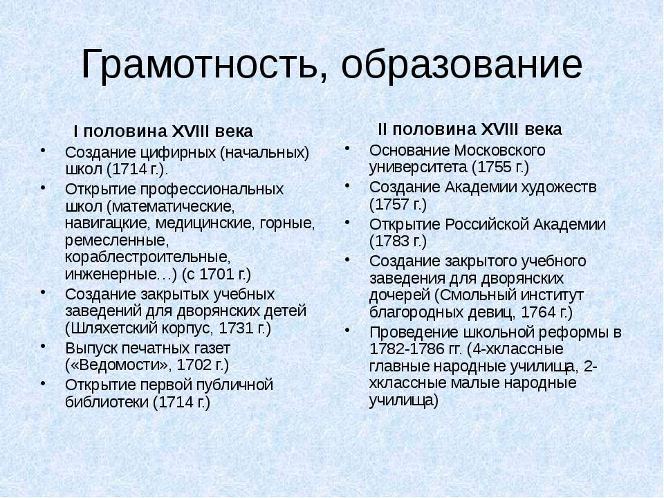 Грамотность, образование I половина XVIII века Создание цифирных (начальных) ...