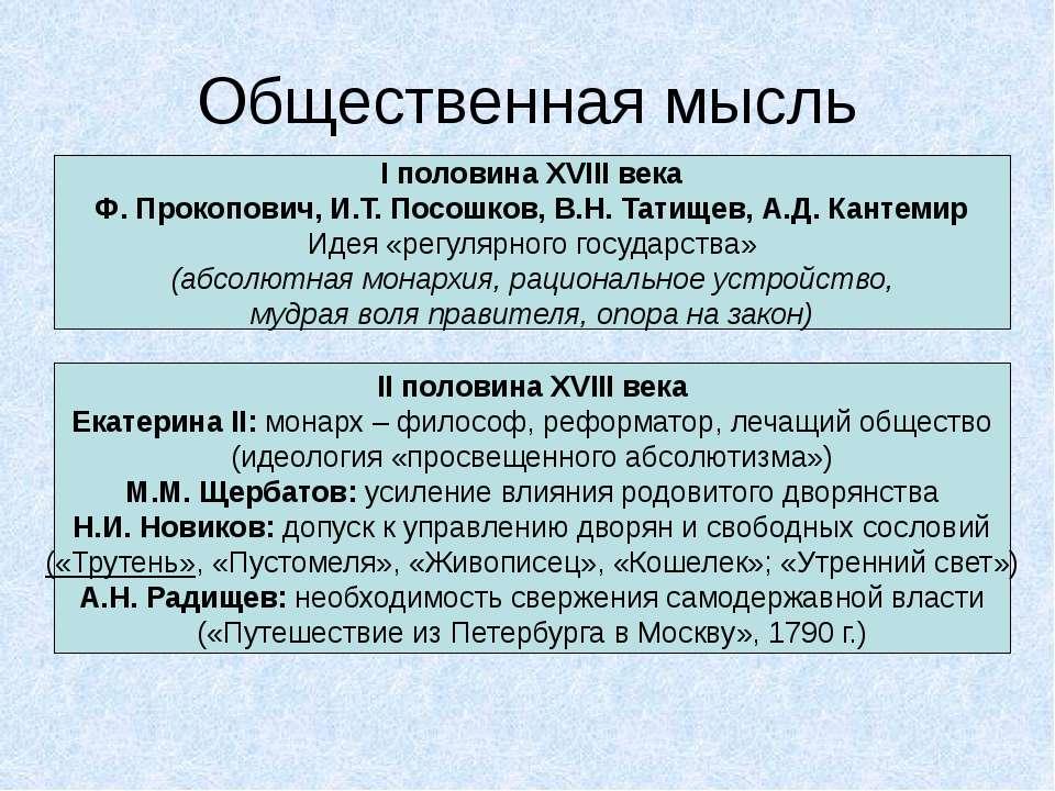 Общественная мысль I половина XVIII века Ф. Прокопович, И.Т. Посошков, В.Н. Т...