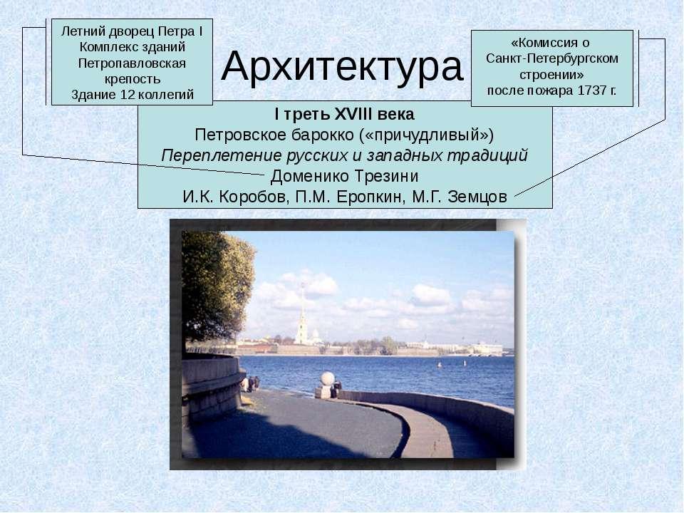 Архитектура I треть XVIII века Петровское барокко («причудливый») Переплетени...
