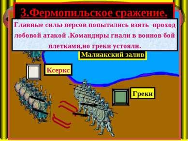 3.Фермопильское сражение. Малиакский залив Ксеркс Греки Главные силы персов п...