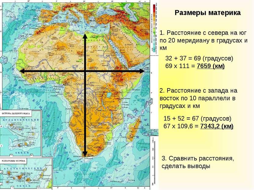 Размеры материка 1. Расстояние с севера на юг по 20 меридиану в градусах и км...
