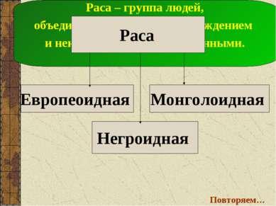 Европеоидная Негроидная Монголоидная Раса – группа людей, объединённых общим ...