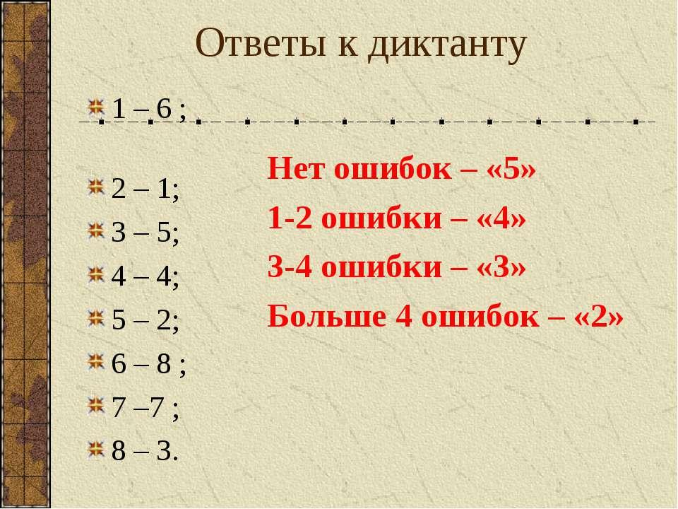 Ответы к диктанту 1 – 6 ; 2 – 1; 3 – 5; 4 – 4; 5 – 2; 6 – 8 ; 7 –7 ; 8 – 3. Н...