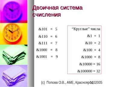 """Двоичная система счисления &101 = 5 &110 = &111 = 6 7 = 8 &1000 = 9 &1001 """"Кр..."""