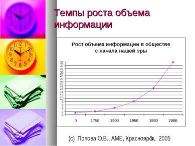 Темпы роста объема информации (c) Попова О.В., AME, Красноярск, 2005