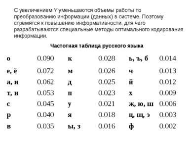 С увеличением Y уменьшаются объемы работы по преобразованию информации (данны...