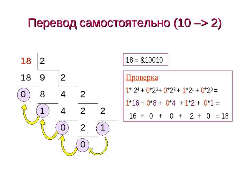 Перевод самостоятельно (10 –> 2) 18 = &10010 Проверка 1* 24 + 0*23+ 0*22 + 1*...
