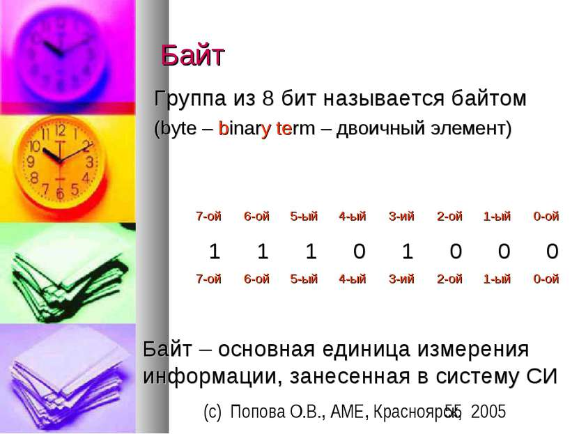 Байт Группа из 8 бит называется байтом (byte – binary term – двоичный элемент...