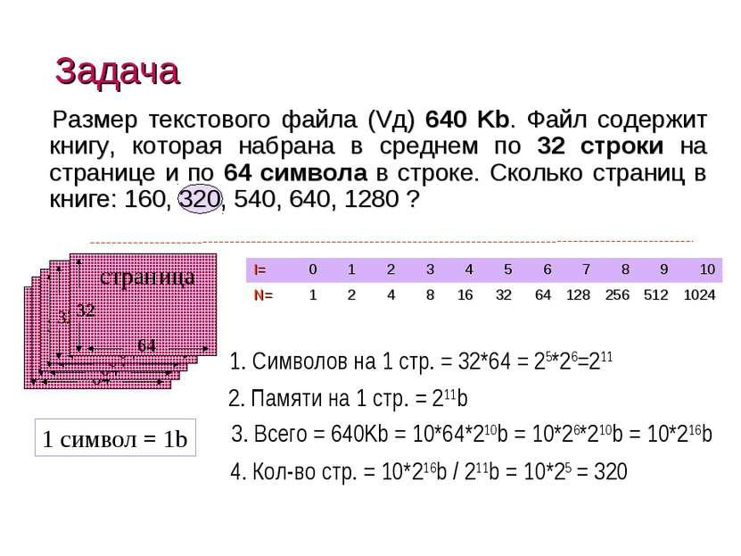 Задача Размер текстового файла (Vд) 640 Kb. Файл содержит книгу, которая набр...