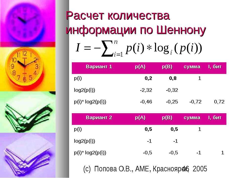 Расчет количества информации по Шеннону Вариант 2 p(А) p(B) сумма I, бит p(i)...