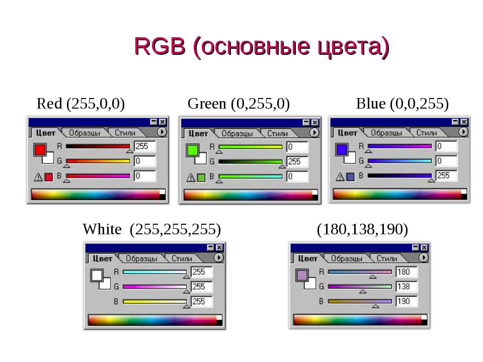 RGB (основные цвета) Red (255,0,0) Green (0,255,0) Blue (0,0,255) (c) Попова ...