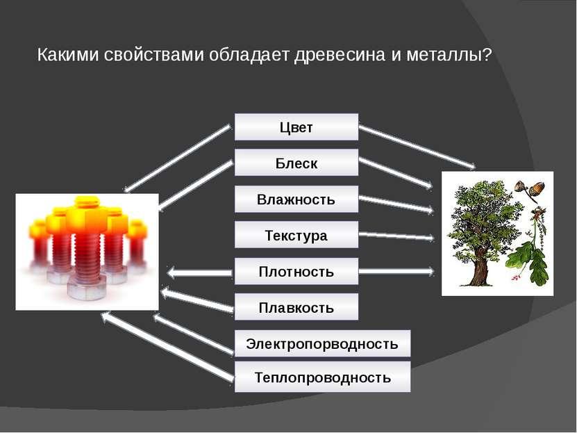 Коррозионная стойкость – свойство металлов или сплавов противостоять коррозии...
