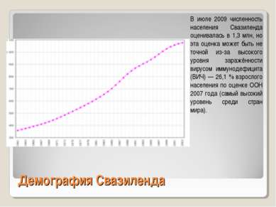 Демография Свазиленда В июле 2009 численность населения Свазиленда оценивалас...