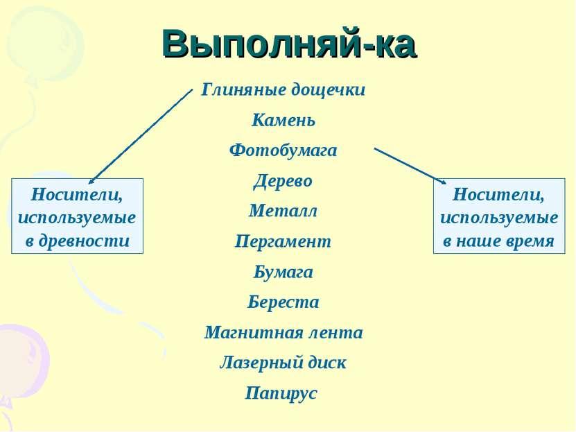 Выполняй-ка Носители, используемые в древности Носители, используемые в наше ...