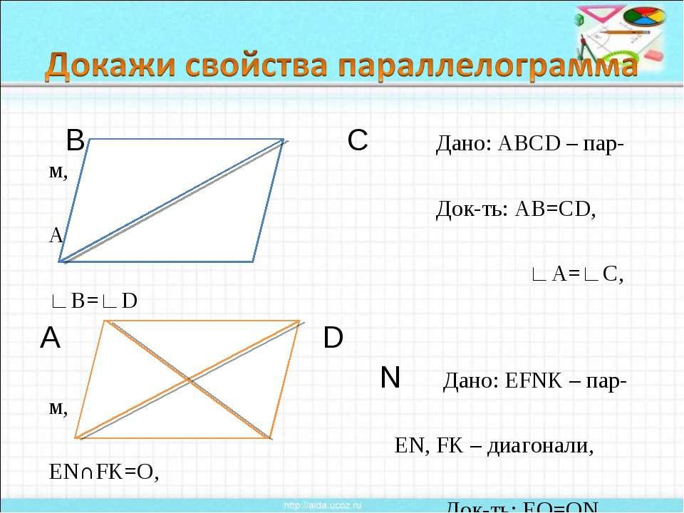 B C Дано: АВСD – пар-м, Док-ть: AB=CD, AD=BC, ∟A=∟C, ∟B=∟D A D F N Дано: EFNK...