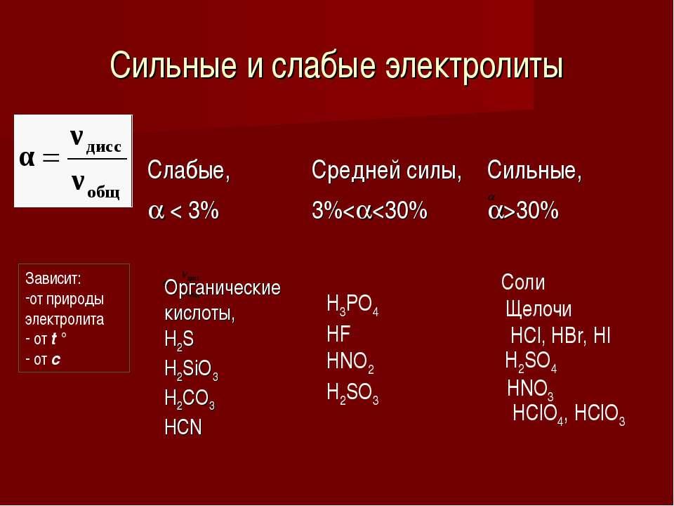 Сильные и слабые электролиты Зависит: от природы электролита от t ° от с Соли...
