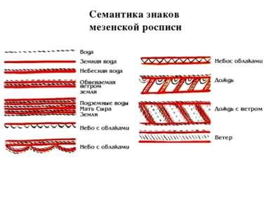 Семантика знаков мезенской росписи