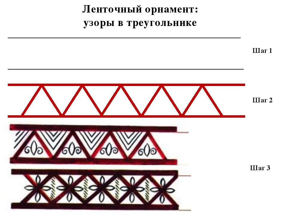 Ленточный орнамент: узоры в треугольнике Шаг 1 Шаг 2 Шаг 3