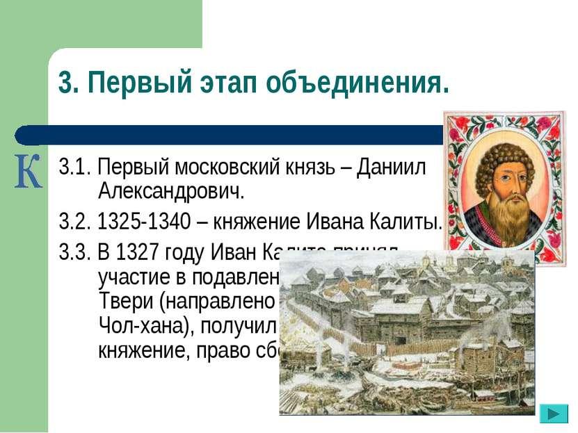 3. Первый этап объединения. 3.1. Первый московский князь – Даниил Александров...