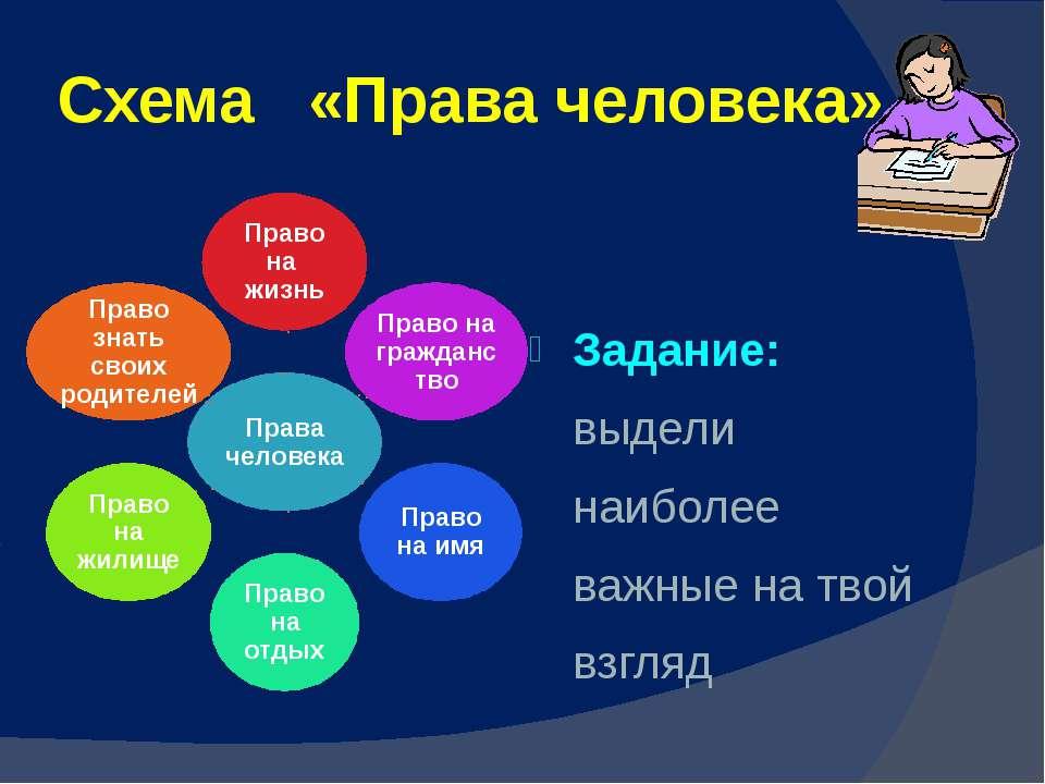 Схема «Права человека» Задание: выдели наиболее важные на твой взгляд