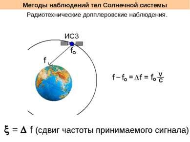 Методы наблюдений тел Солнечной системы Радиотехнические допплеровские наблюд...