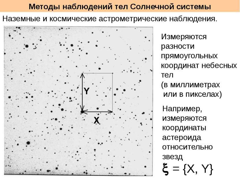 Методы наблюдений тел Солнечной системы Наземные и космические астрометрическ...
