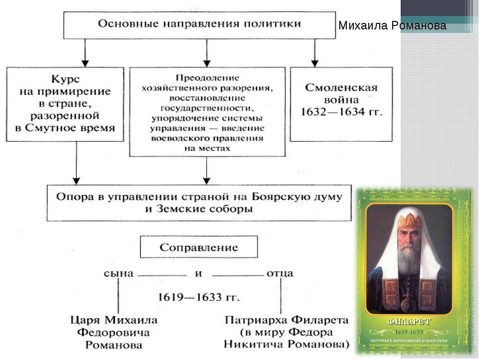 Михаила Романова