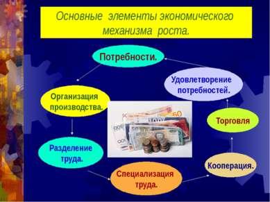 Классификация рынков: По экономическому назначению: Товаров и услуг. Средств ...