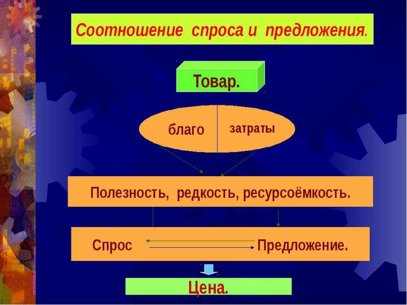 Урок разработан учителем высшей квалификационной категории Апастовской средне...